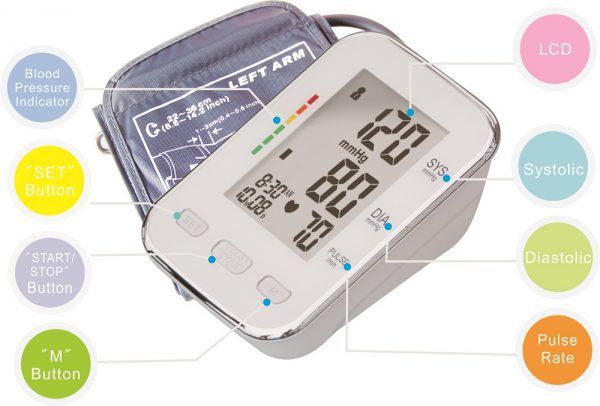 فشار سنج بازویی Dr.Max - BSP - 13